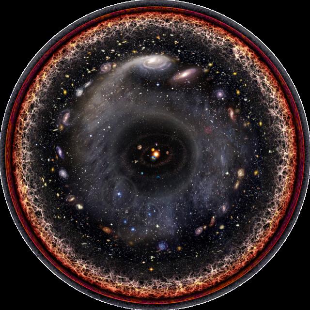 beobachtbares universum